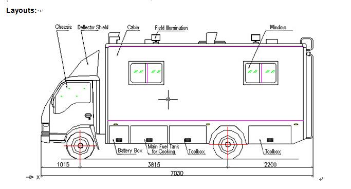 hot selling isuzu emergency mobile kitchen vehicle in