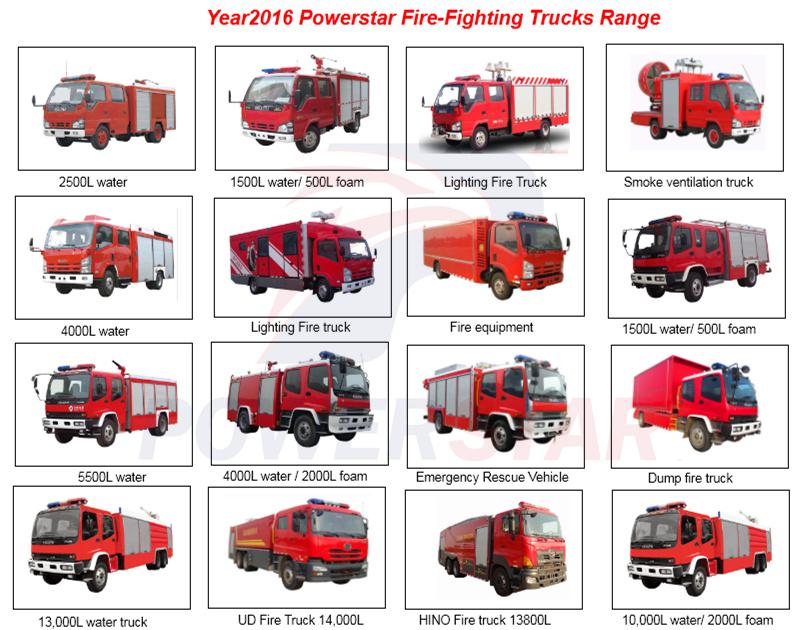 brand new Isuzu fire trucks