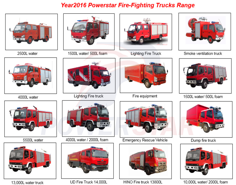 4x2 6000L Water Foam Japanese Isuzu FVR Fire fighting Vehicle for sale