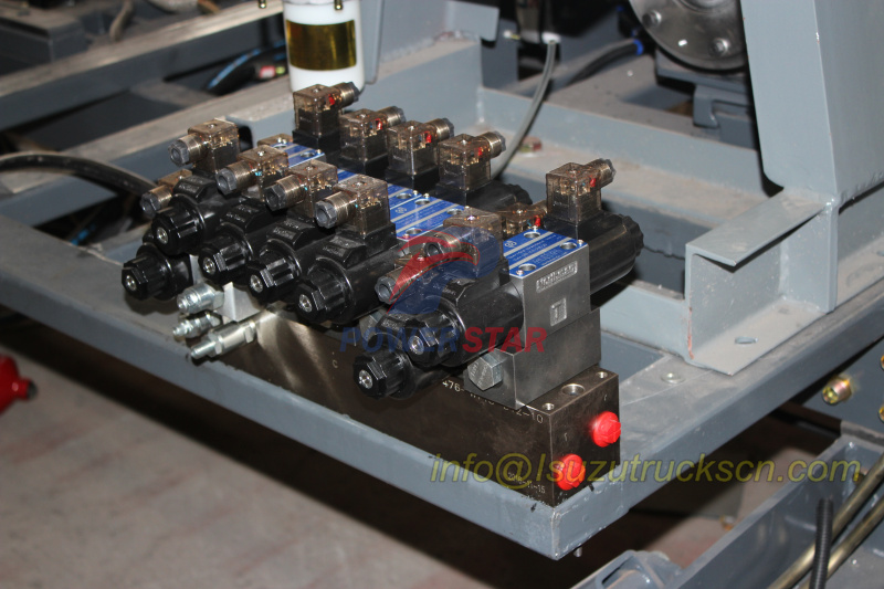 Solenoid valve group for Road sweeper super structure pictures