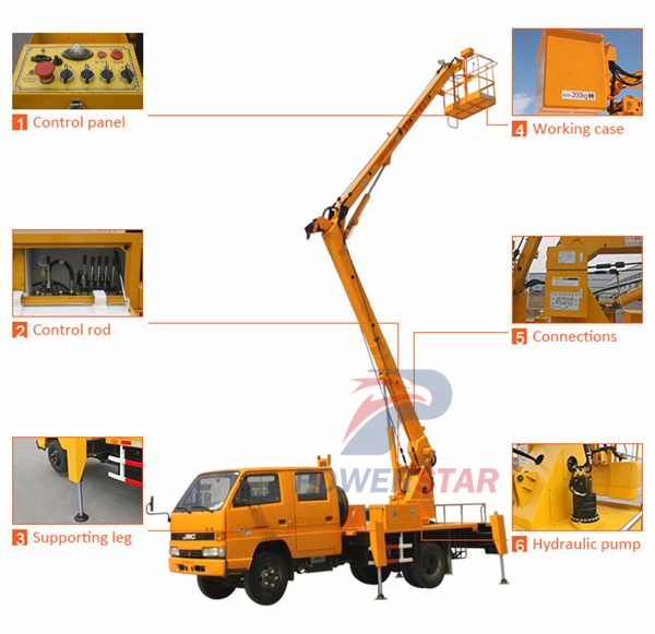 Aerial working platform truck Isuzu boom lift vehicle