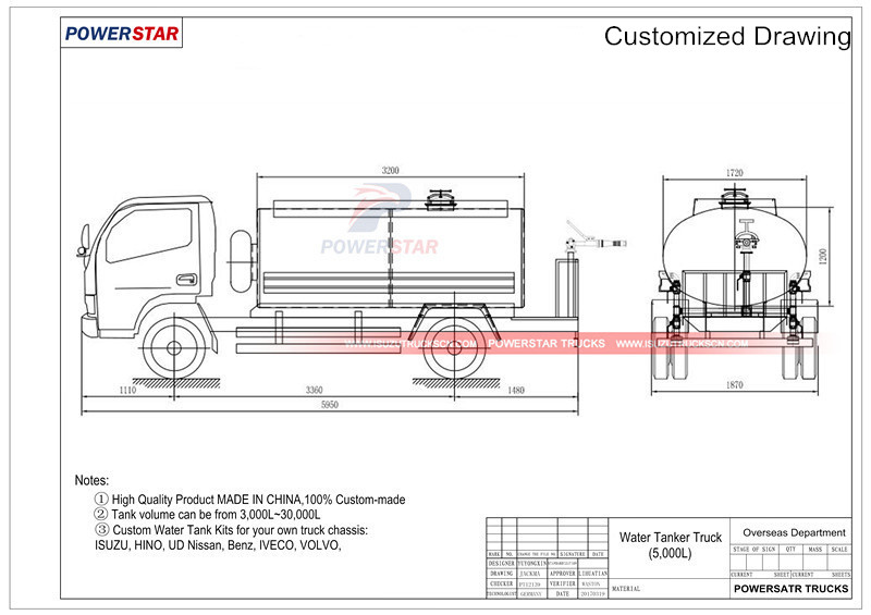 Water trucks Isuzu technical drawing by powerstar trucks