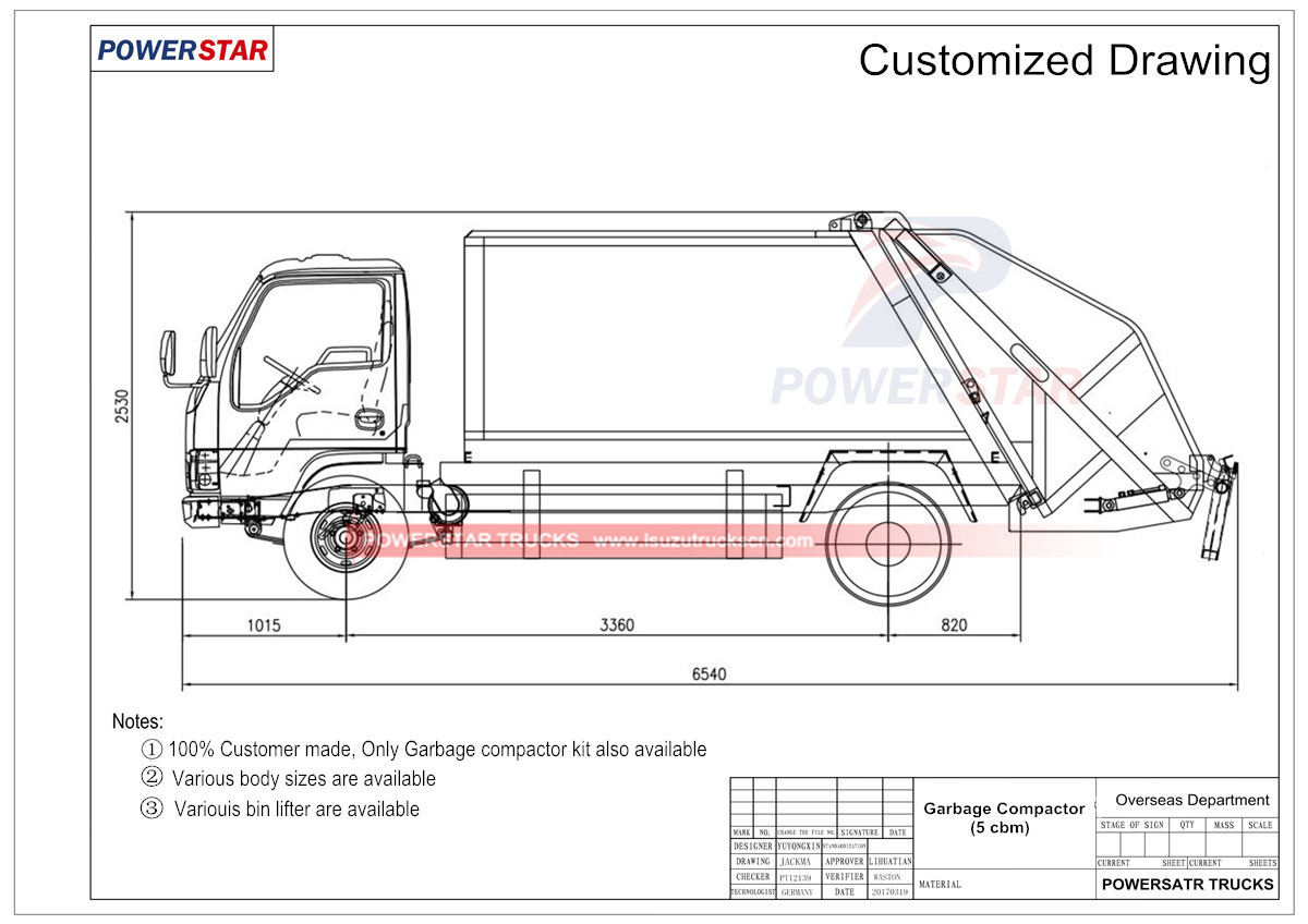 technical drawing for hydraulic garbage compactor truck isuzu rear loader garbage  truck