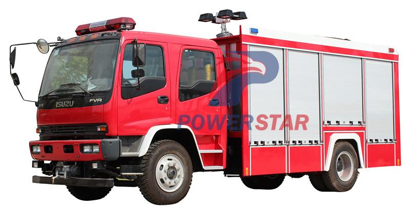Fire Fighting Truck Isuzu|Fire Engine|Foam Fire Truck|Rescue Fire