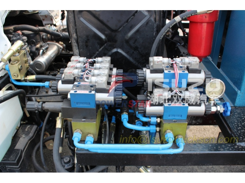 Electric-Hydraulic Valve for road sweeper truck
